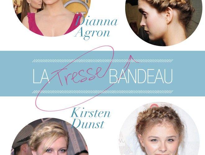Tendance : La Tresse Bandeau