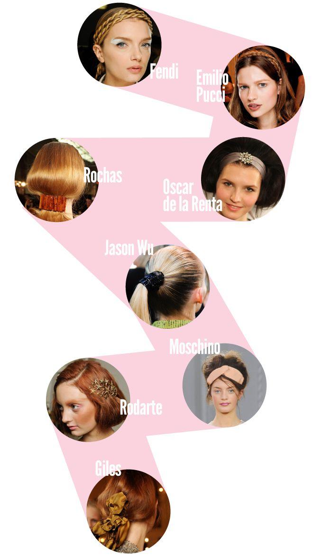 cheveux_tendances_défilés_joliebox