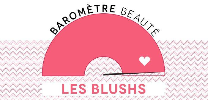 Baromètre beauté : les blushs crème