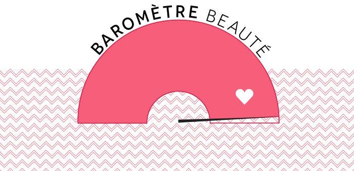 Baromètre beauté : les baumes